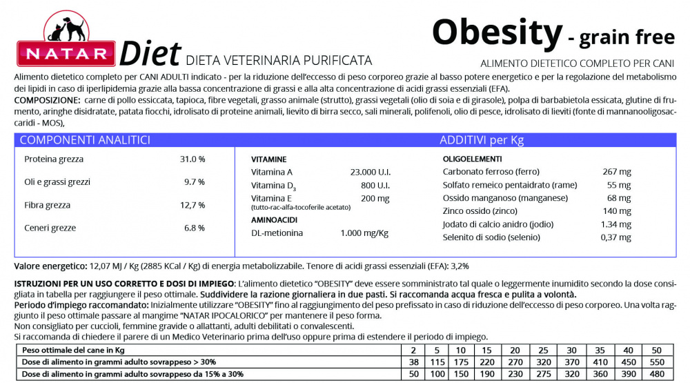 Scheda tecnica Diet Obesity Cane