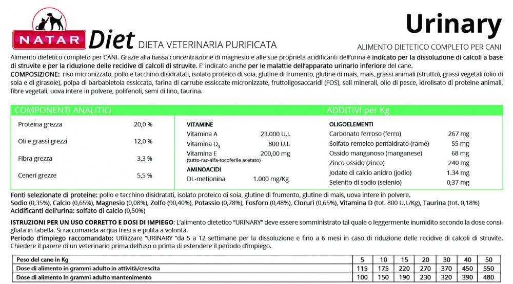 Scheda tecnica Diet Urinary Cane