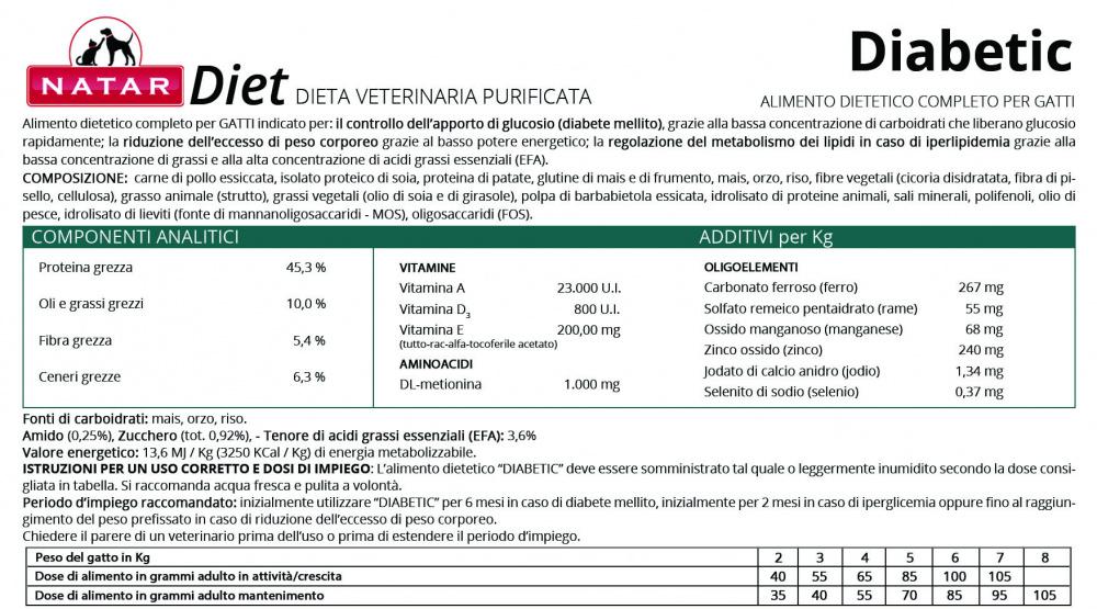 Scheda tecnica Diet Diabetic Gatto